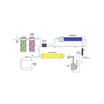 under the sink RO system diagram infographic