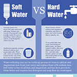 hard water vs soft water info graphic
